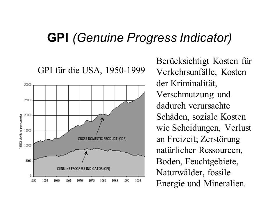 GPI (Genuine Progress Indicator)‏