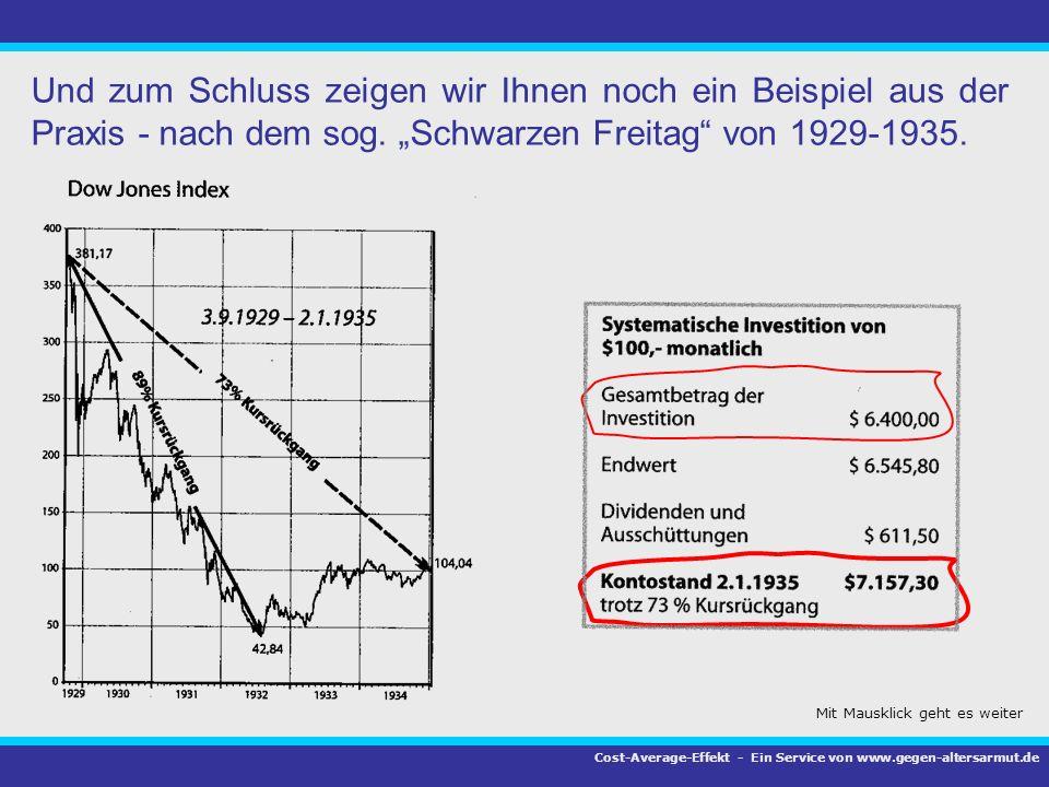 """Und zum Schluss zeigen wir Ihnen noch ein Beispiel aus der Praxis - nach dem sog. """"Schwarzen Freitag von 1929-1935."""