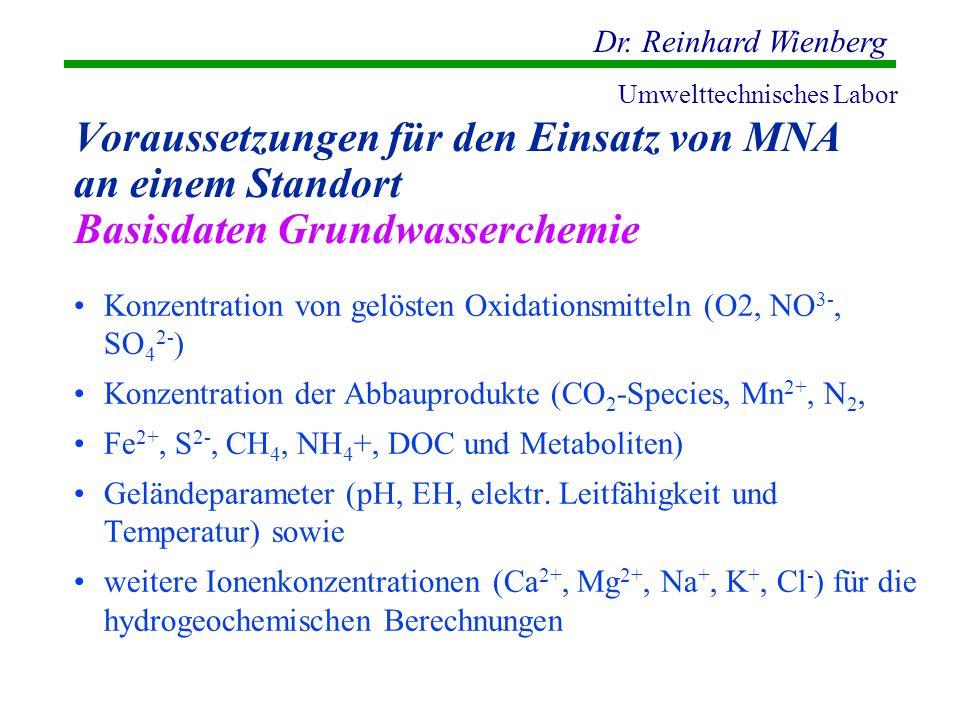 Voraussetzungen für den Einsatz von MNA an einem Standort Basisdaten Grundwasserchemie
