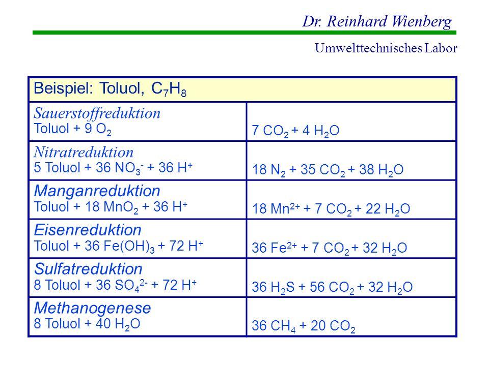 Sauerstoffreduktion Toluol + 9 O2