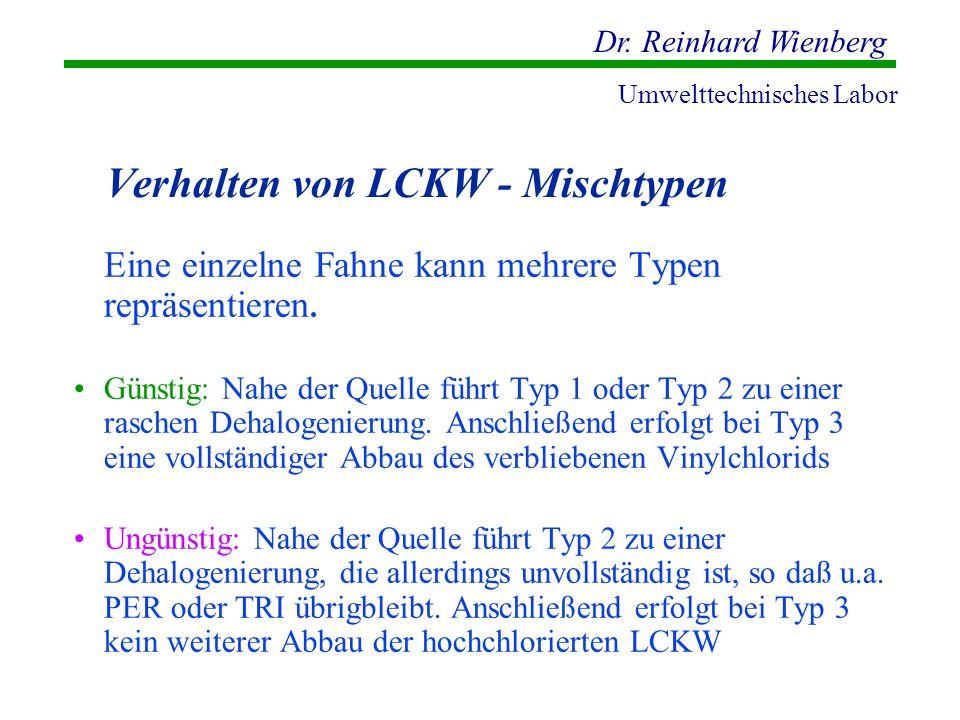 Verhalten von LCKW - Mischtypen