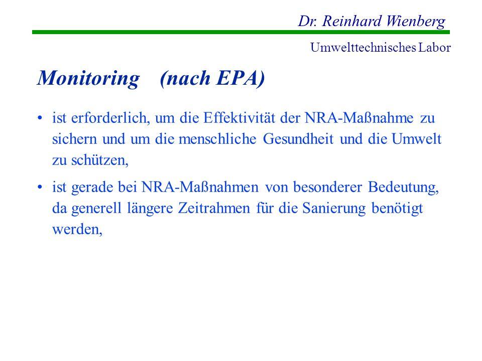 Monitoring (nach EPA)