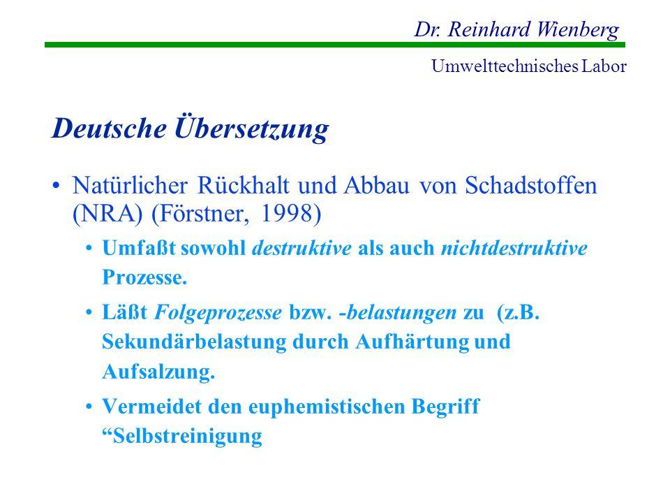 Deutsche Übersetzung Natürlicher Rückhalt und Abbau von Schadstoffen (NRA) (Förstner, 1998)