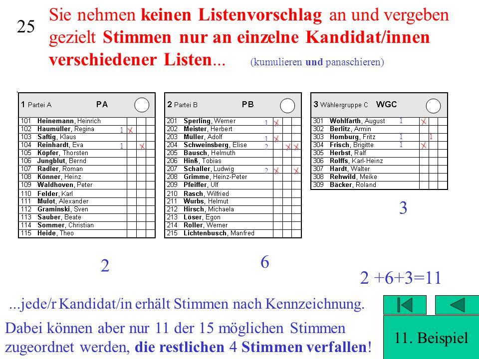 Sie nehmen keinen Listenvorschlag an und vergeben gezielt Stimmen nur an einzelne Kandidat/innen verschiedener Listen... (kumulieren und panaschieren)