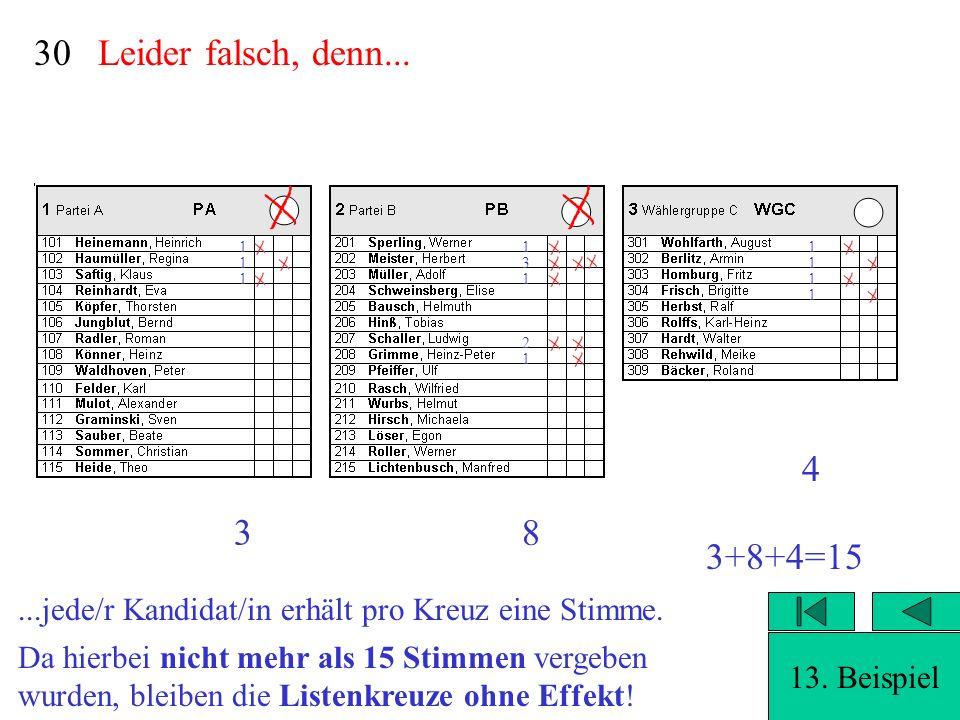 30 Leider falsch, denn... 1. 1. 1. 1. 3. 1. 1. 1. 1. 1. 2. 1. 4. 3. 8. 3+8+4=15. ...jede/r Kandidat/in erhält pro Kreuz eine Stimme.