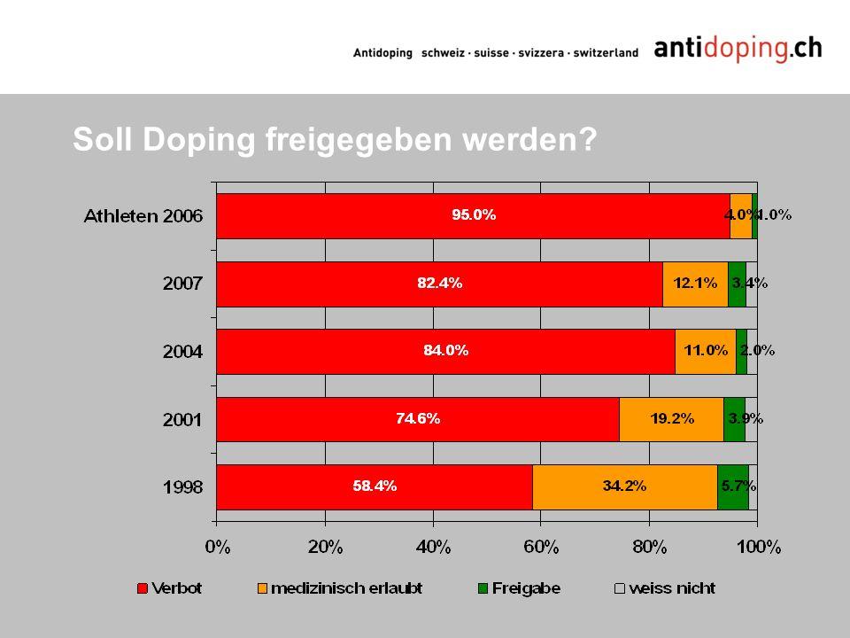 Soll Doping freigegeben werden