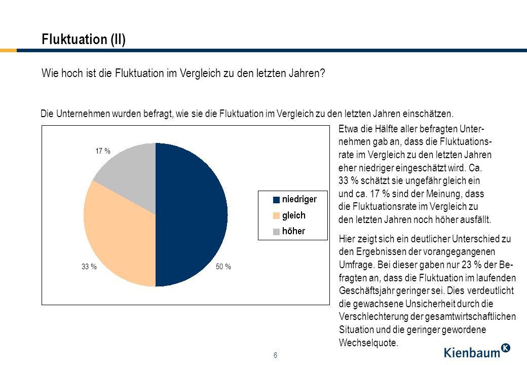 Fluktuation (II) Wie hoch ist die Fluktuation im Vergleich zu den letzten Jahren