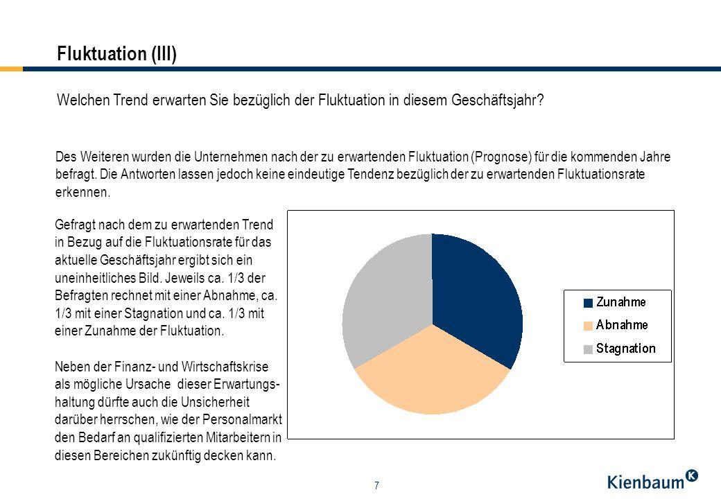 Fluktuation (III) Welchen Trend erwarten Sie bezüglich der Fluktuation in diesem Geschäftsjahr