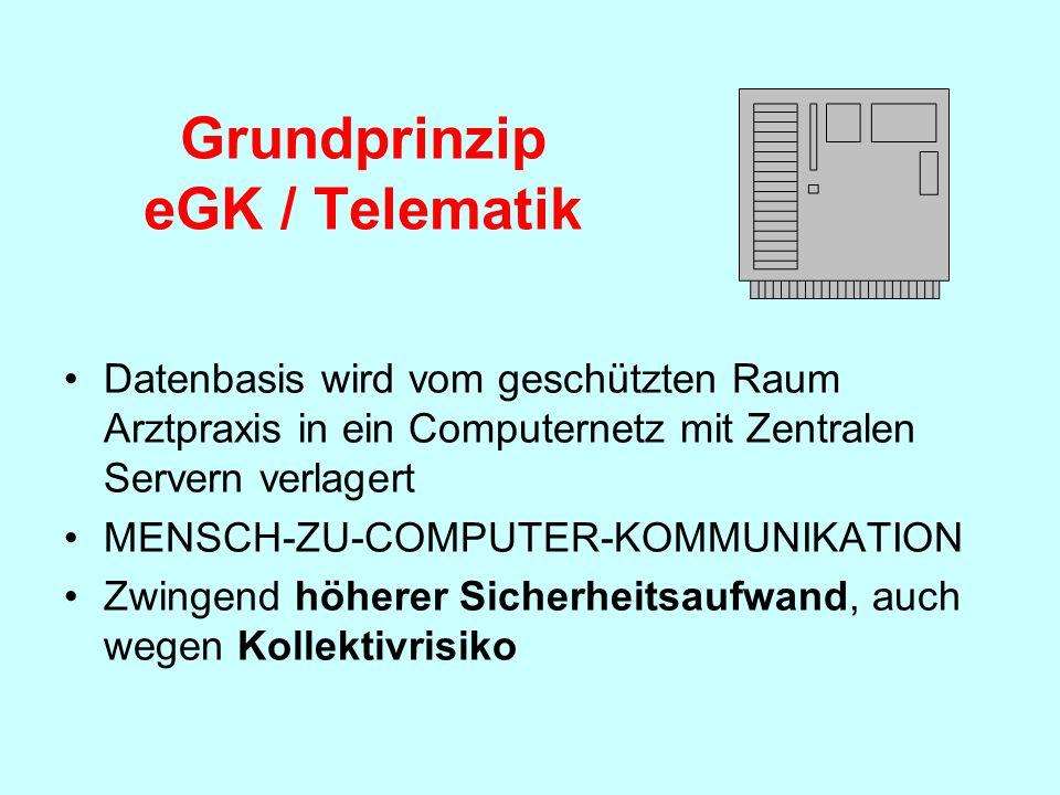 Grundprinzip eGK / Telematik