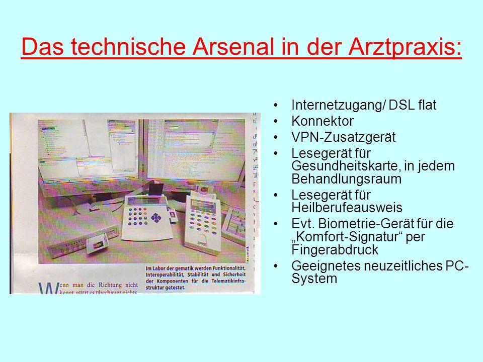 Das technische Arsenal in der Arztpraxis: