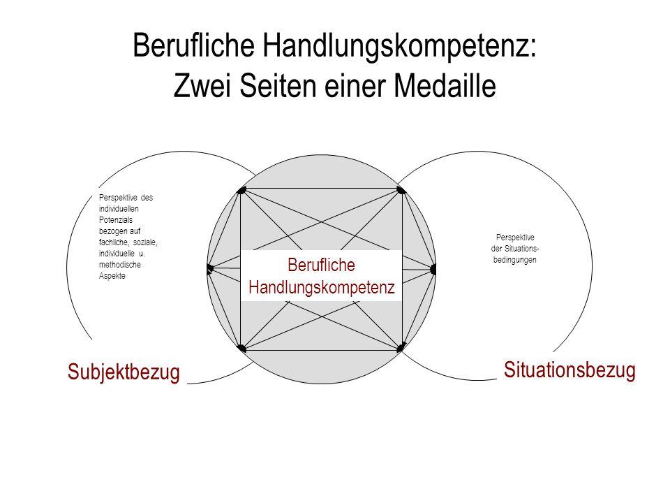 Berufliche Handlungskompetenz: Zwei Seiten einer Medaille