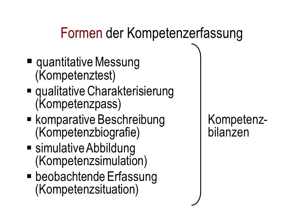 Formen der Kompetenzerfassung