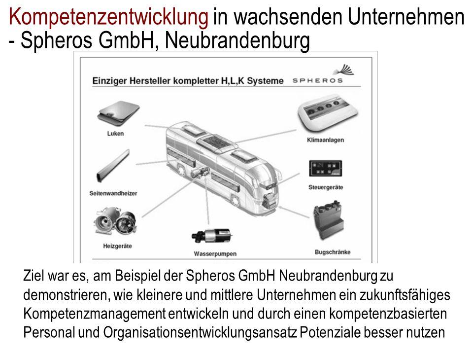 Kompetenzentwicklung in wachsenden Unternehmen - Spheros GmbH, Neubrandenburg