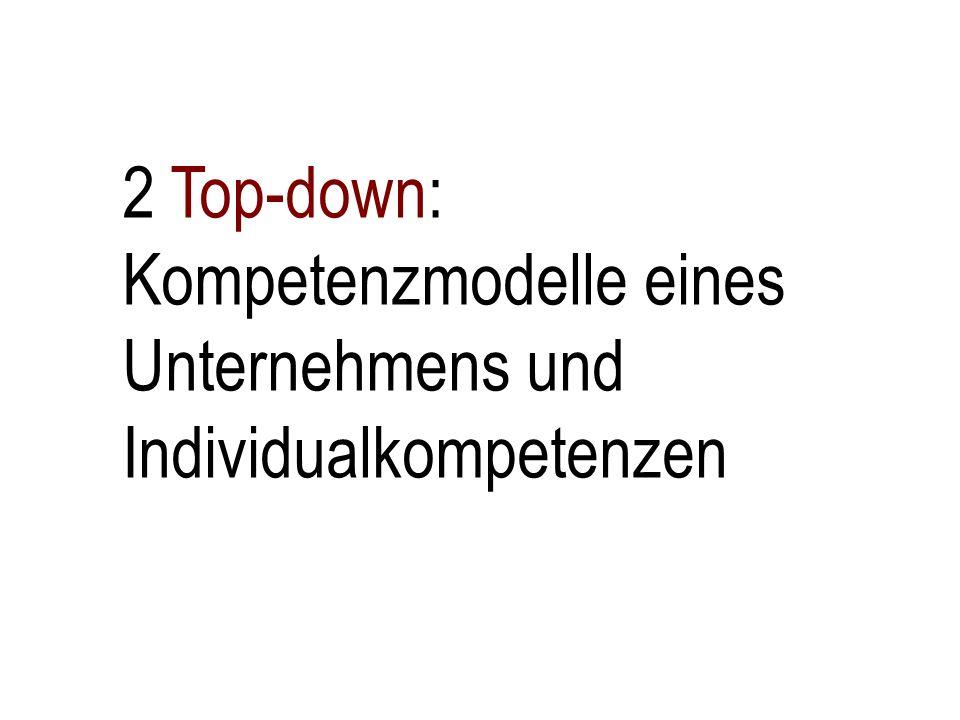 2 Top-down: Kompetenzmodelle eines Unternehmens und Individualkompetenzen