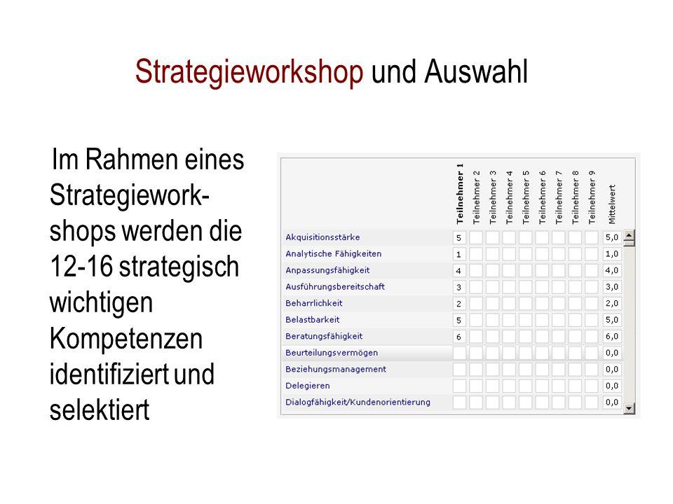Strategieworkshop und Auswahl