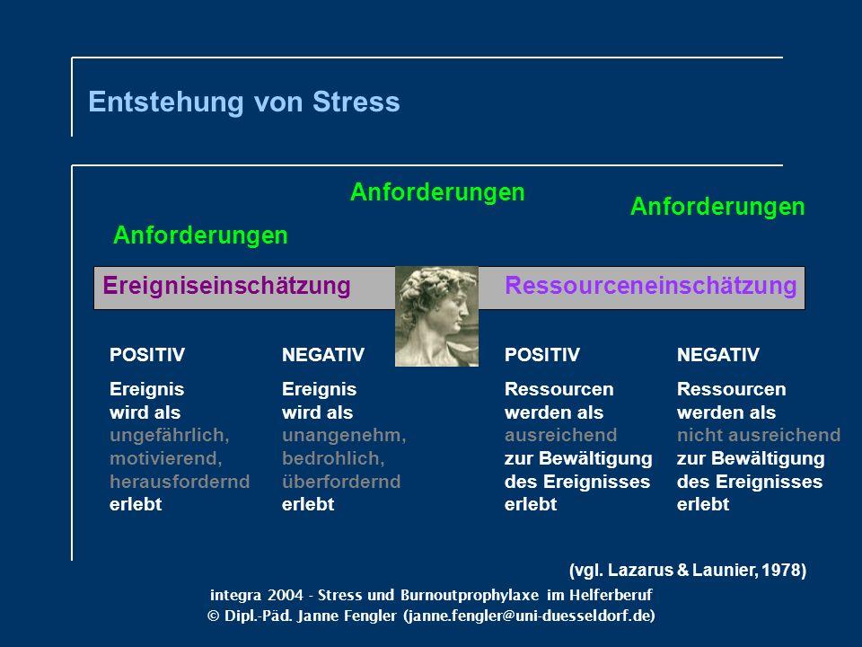 Entstehung von Stress Anforderungen Anforderungen Anforderungen