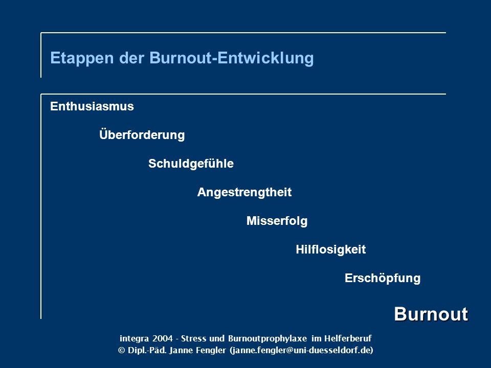 Etappen der Burnout-Entwicklung