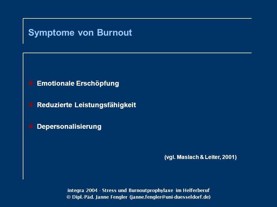 Symptome von Burnout Emotionale Erschöpfung