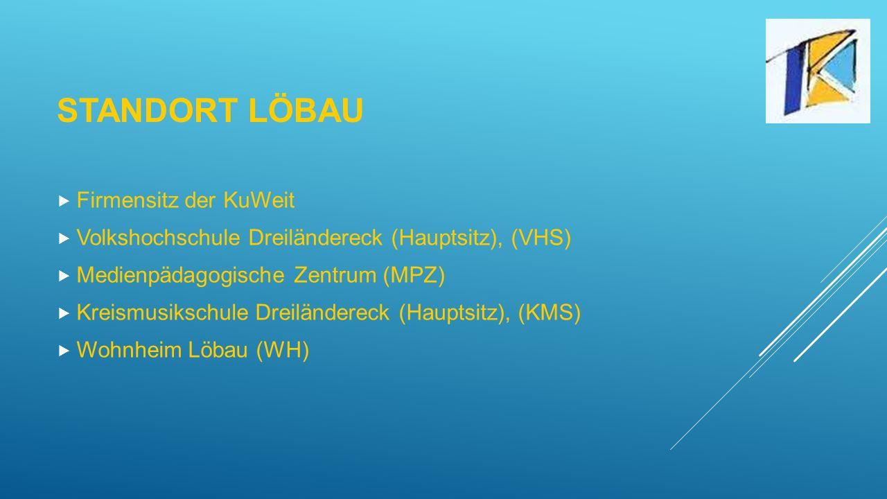 Standort Löbau Firmensitz der KuWeit