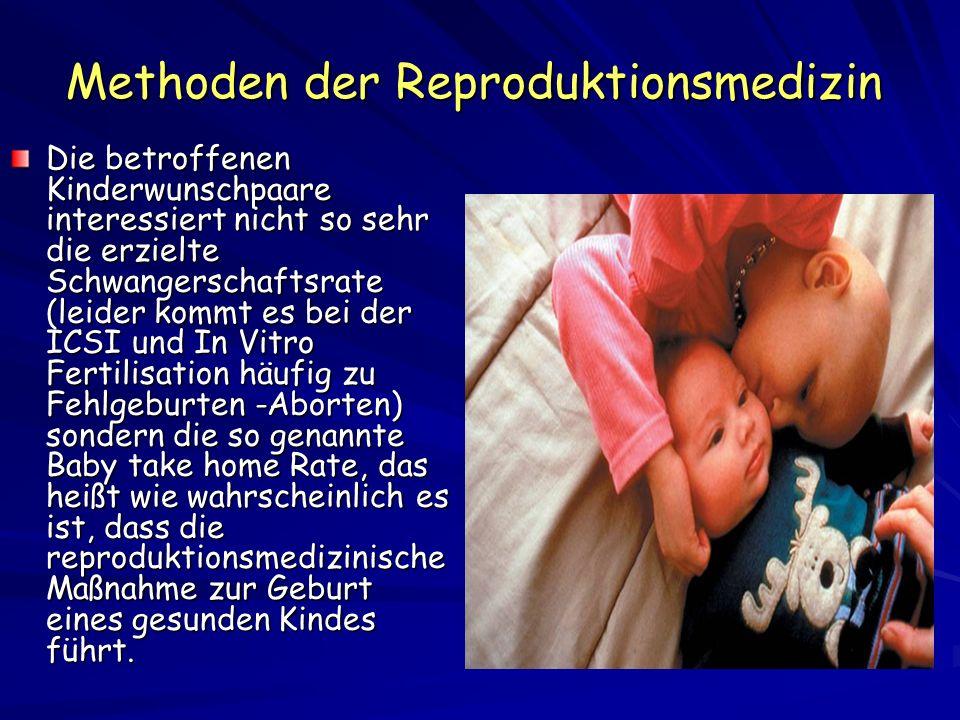 Methoden der Reproduktionsmedizin