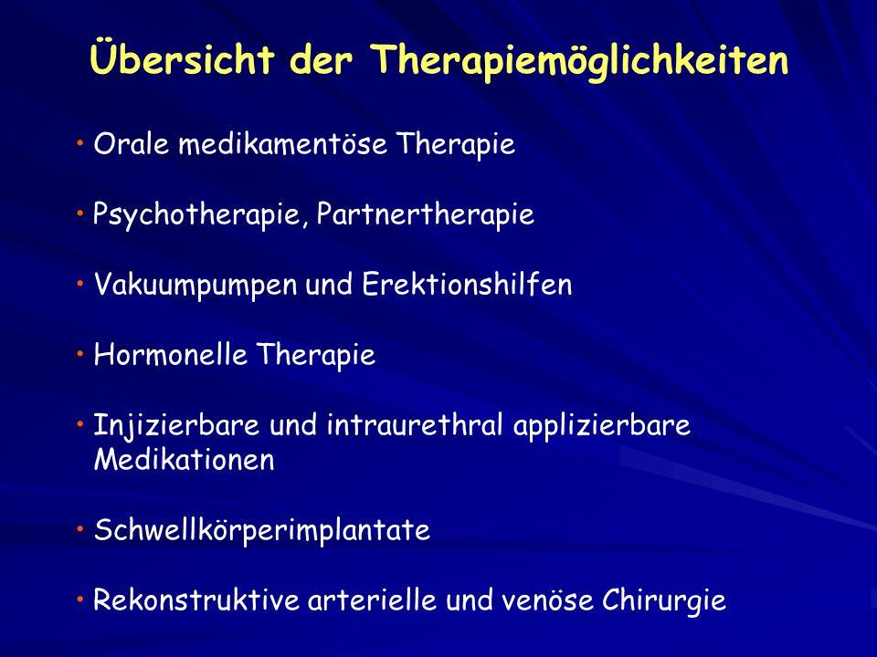 Übersicht der Therapiemöglichkeiten