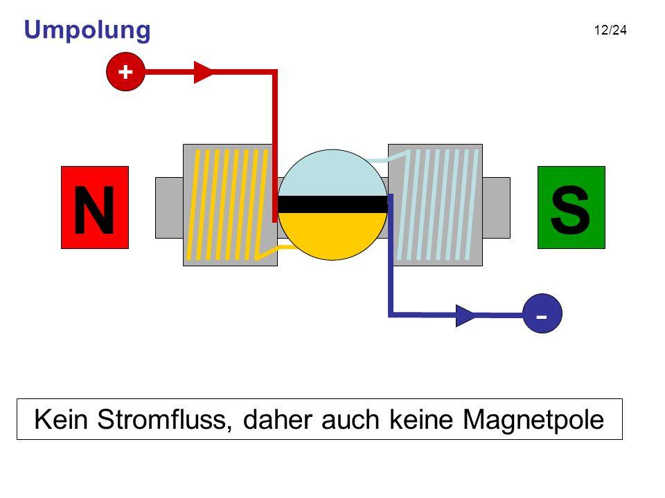 Kein Stromfluss, daher auch keine Magnetpole