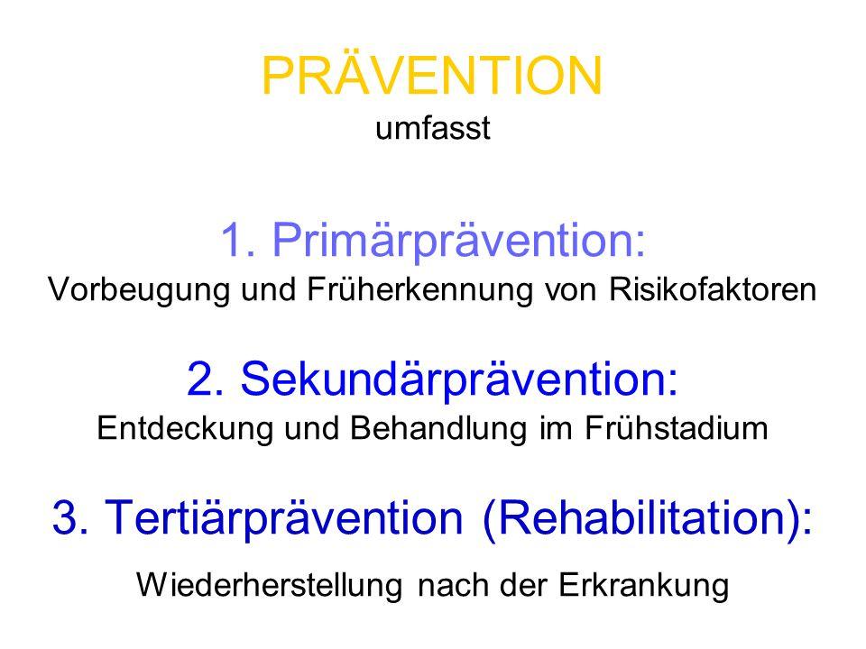 PRÄVENTION umfasst 1. Primärprävention: Vorbeugung und Früherkennung von Risikofaktoren 2.