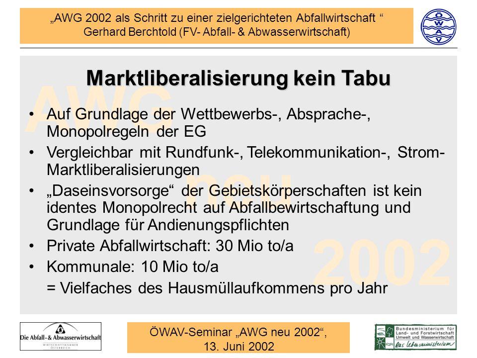 Marktliberalisierung kein Tabu