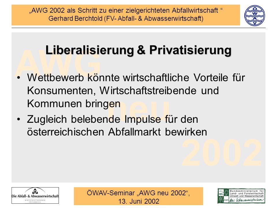 Liberalisierung & Privatisierung