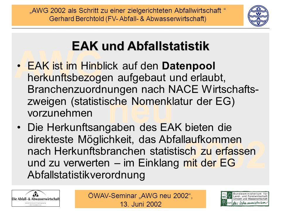 EAK und Abfallstatistik