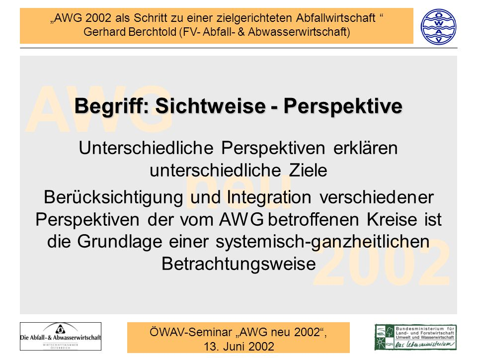 Begriff: Sichtweise - Perspektive