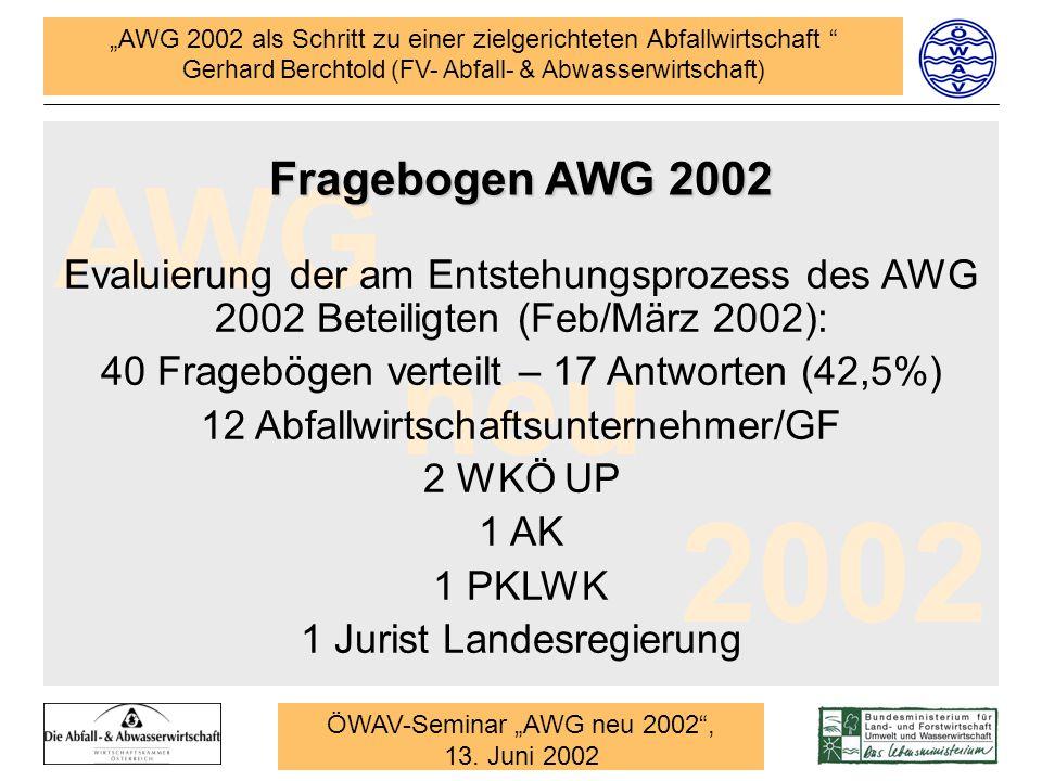 Fragebogen AWG 2002 Evaluierung der am Entstehungsprozess des AWG 2002 Beteiligten (Feb/März 2002):
