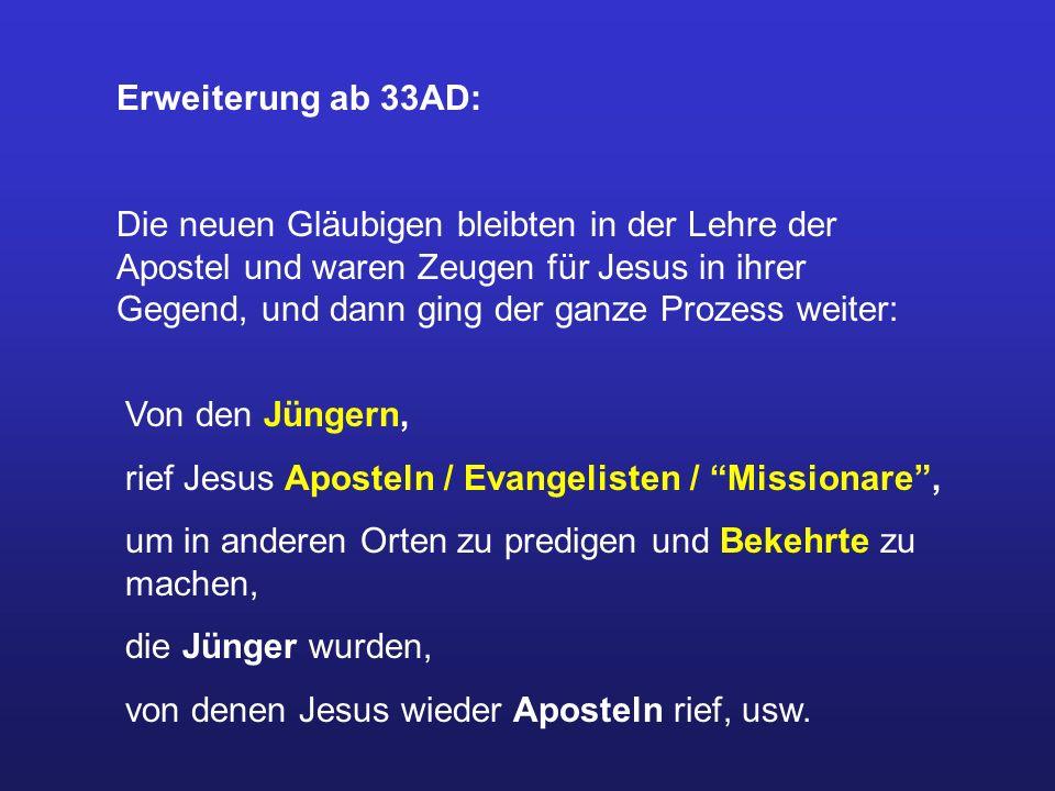 Erweiterung ab 33AD: