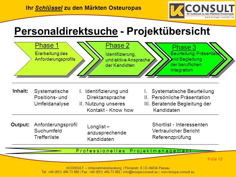 Personaldirektsuche - Projektübersicht