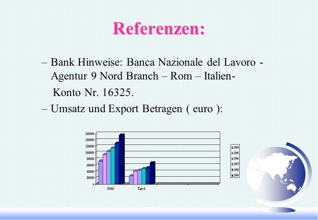 Referenzen: Bank Hinweise: Banca Nazionale del Lavoro - Agentur 9 Nord Branch – Rom – Italien- Konto Nr. 16325.