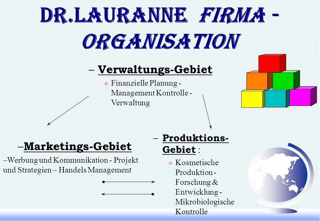 Dr.Lauranne Firma - Organisation