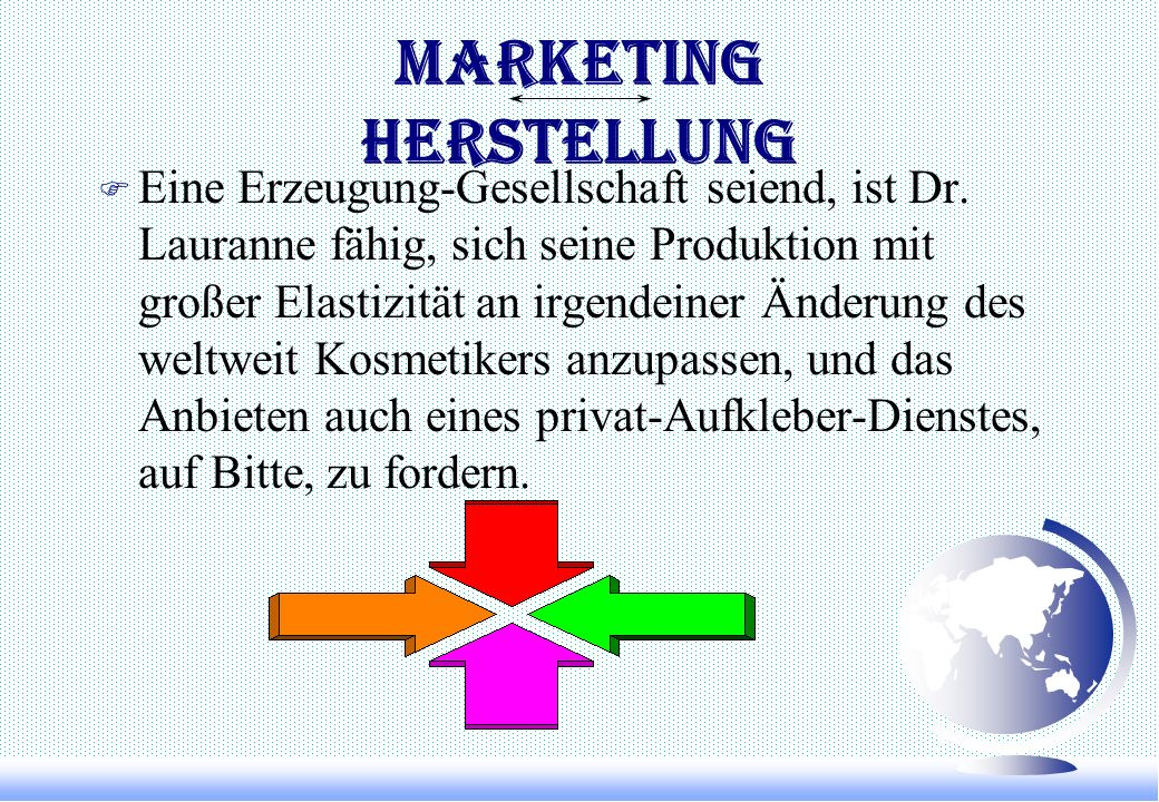 Marketing Herstellung