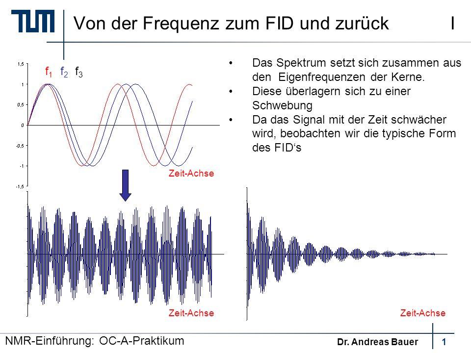 Von der Frequenz zum FID und zurück I