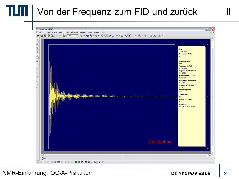 Von der Frequenz zum FID und zurück II