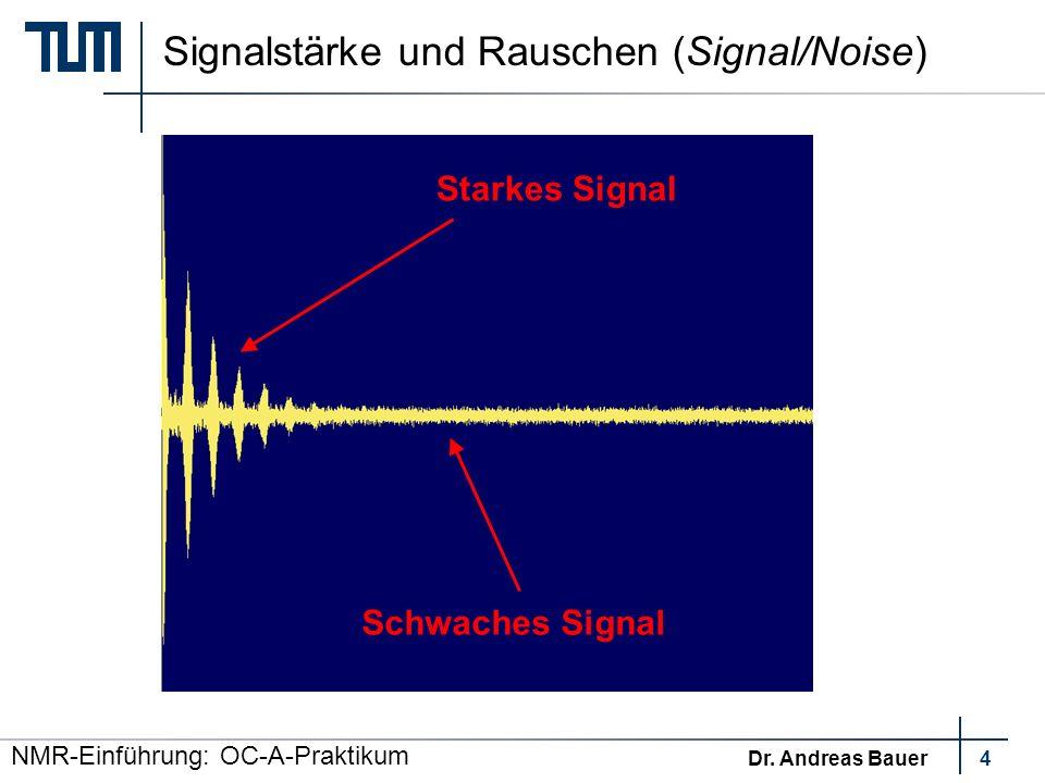 Signalstärke und Rauschen (Signal/Noise)