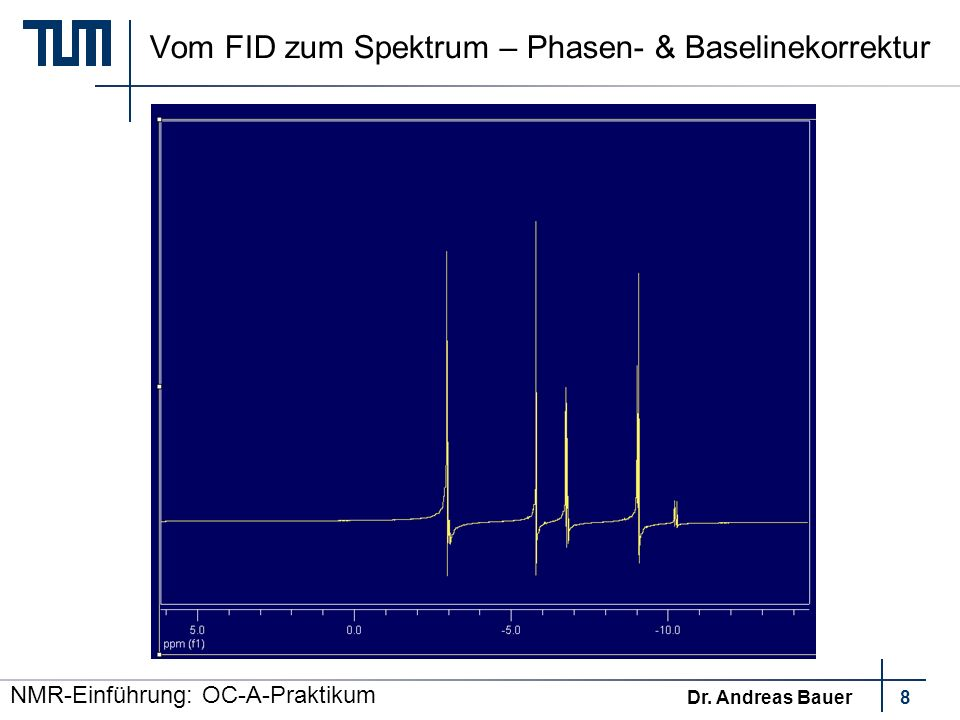 Vom FID zum Spektrum – Phasen- & Baselinekorrektur
