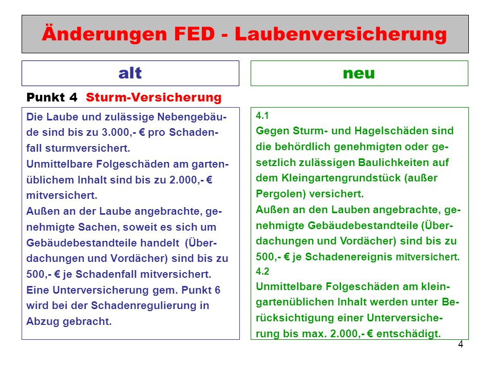 Änderungen FED - Laubenversicherung