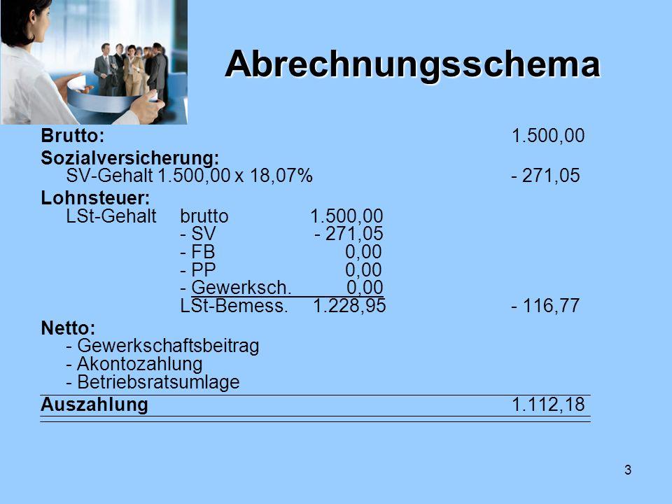 Abrechnungsschema Brutto: 1.500,00