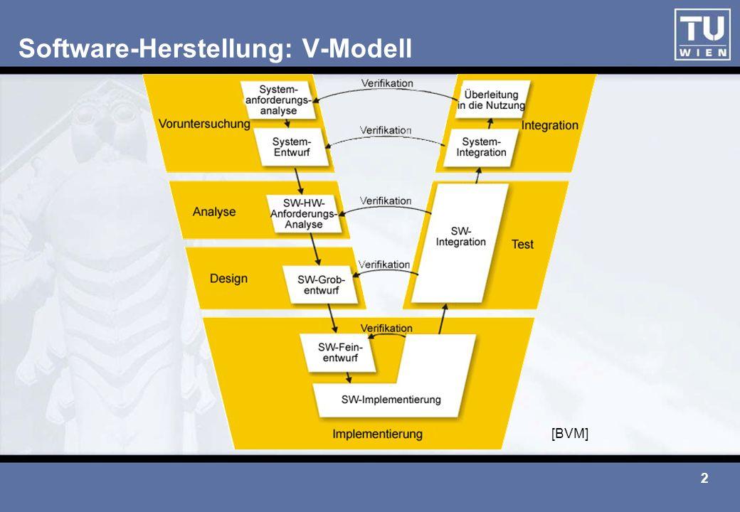 Software-Herstellung: V-Modell