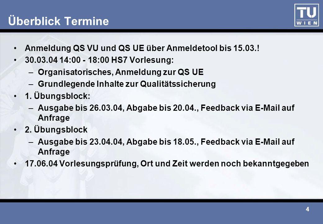 Überblick Termine Anmeldung QS VU und QS UE über Anmeldetool bis 15.03.! 30.03.04 14:00 - 18:00 HS7 Vorlesung: