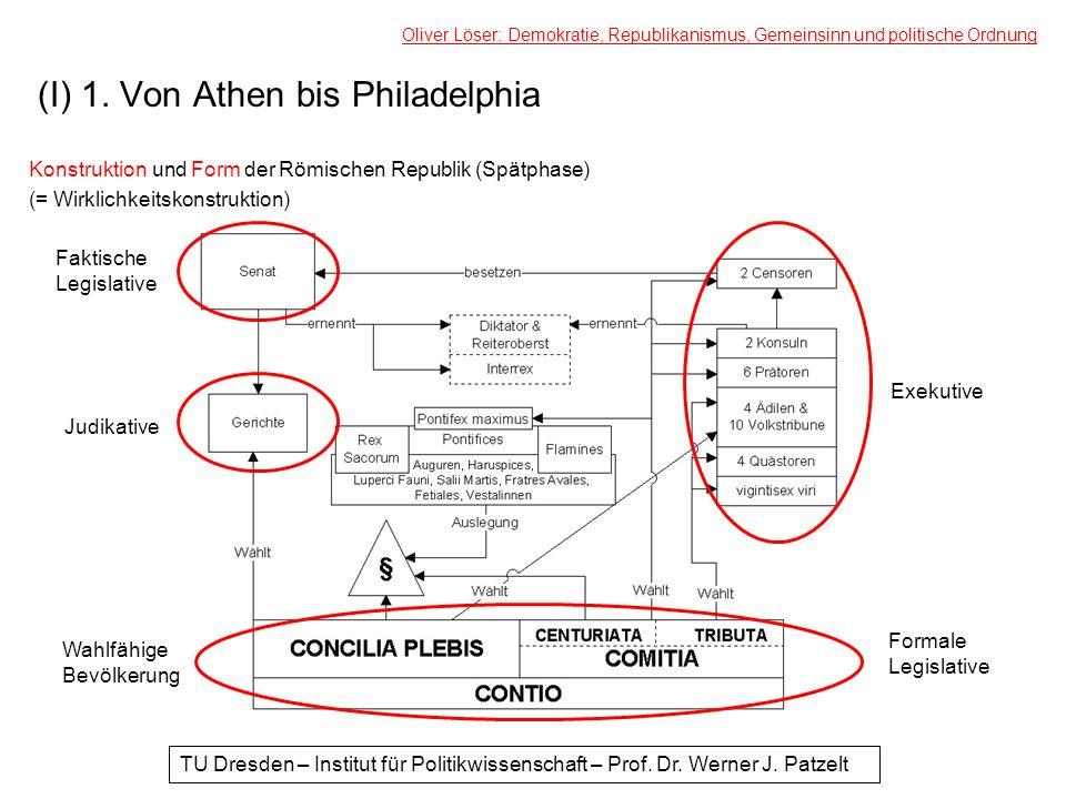 (I) 1. Von Athen bis Philadelphia