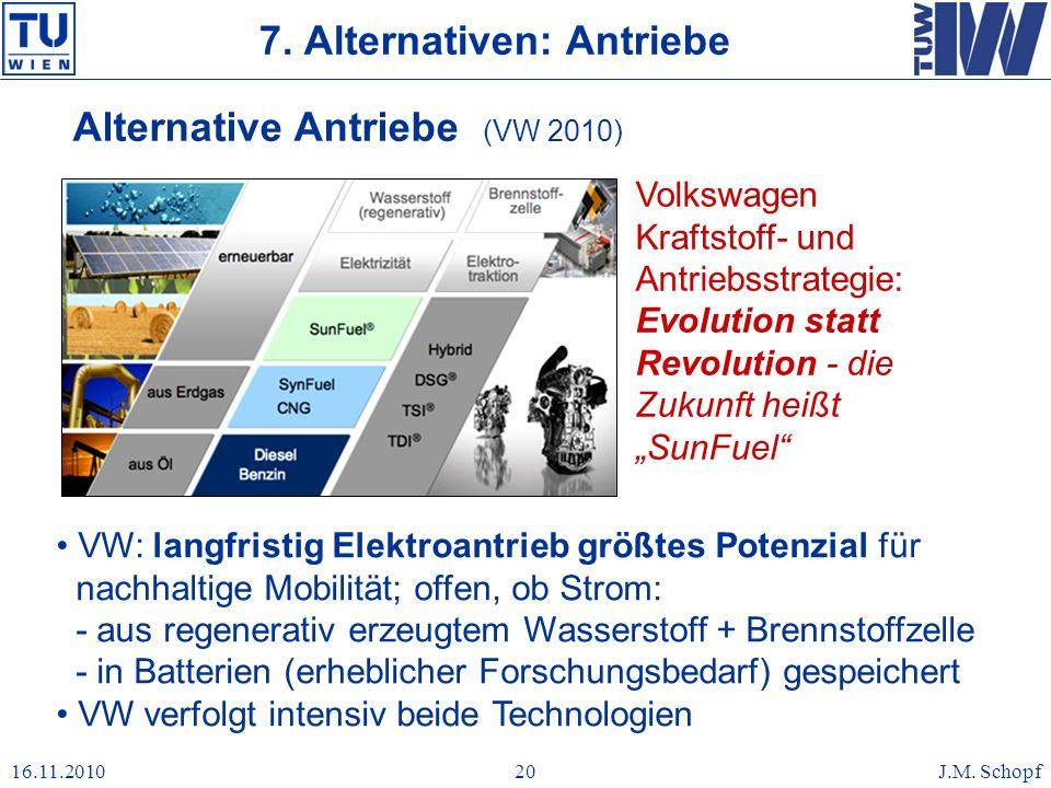 7. Alternativen: Antriebe