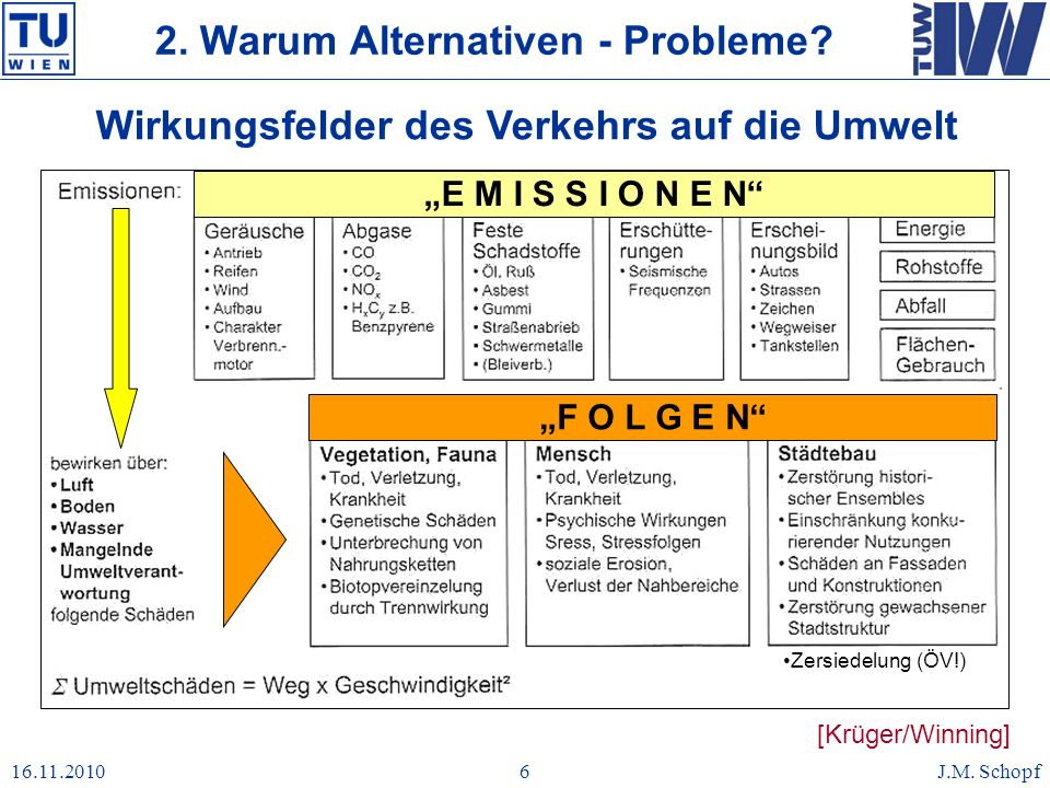 2. Warum Alternativen - Probleme