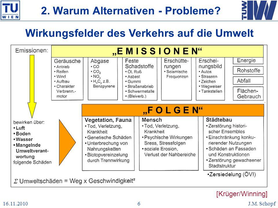 2. Warum Alternativen - Probleme