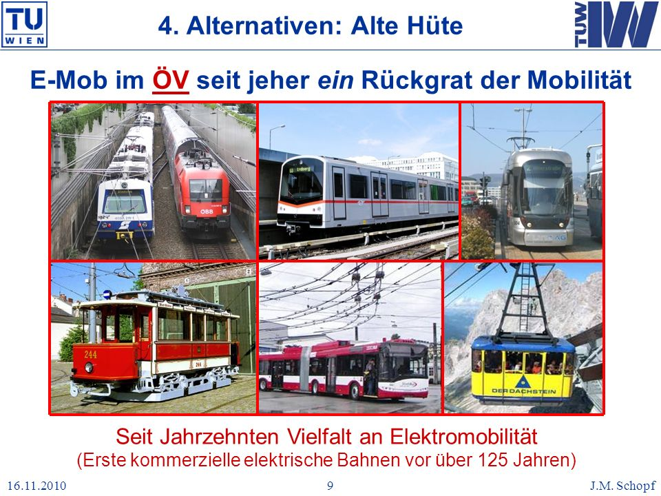 4. Alternativen: Alte Hüte